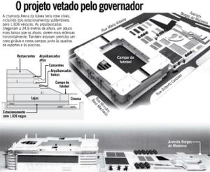 Flamengo_projeto